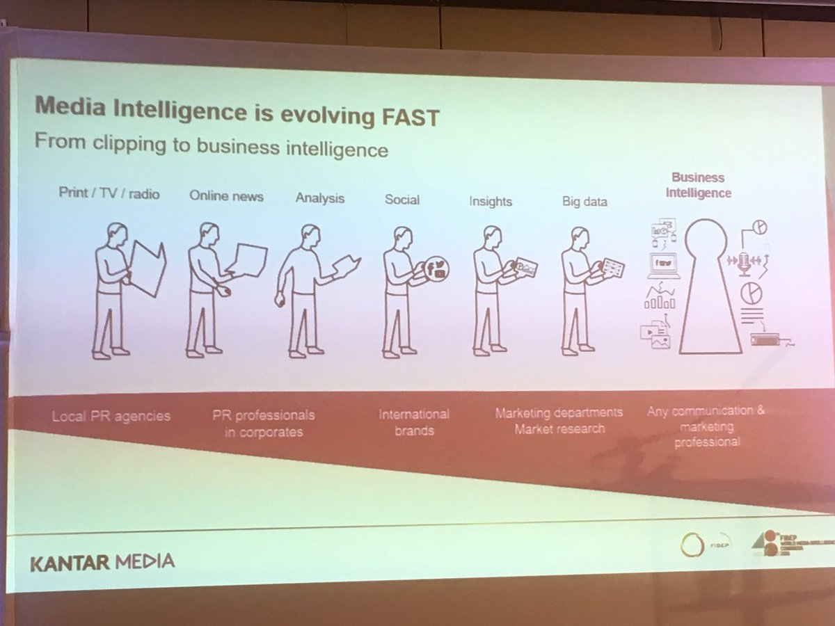 The Evolution of Media Intelligence - @WPatanella